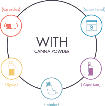 With CannaPowder Illustration